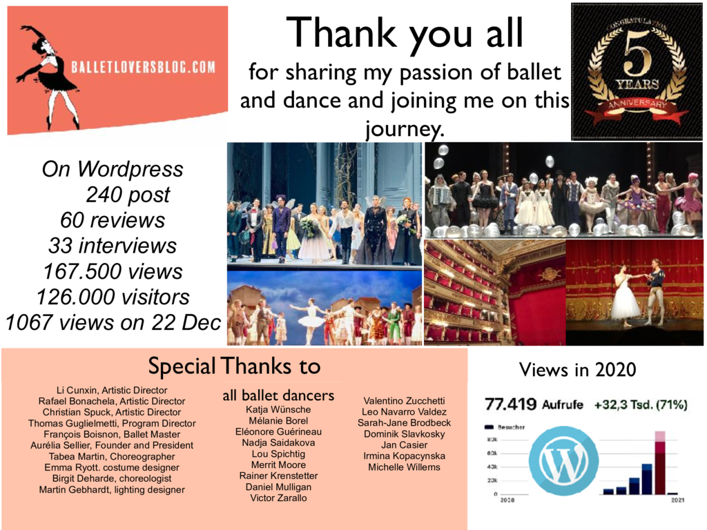 5th Anniversary of Balletloversblog.com